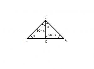 socratic triangle